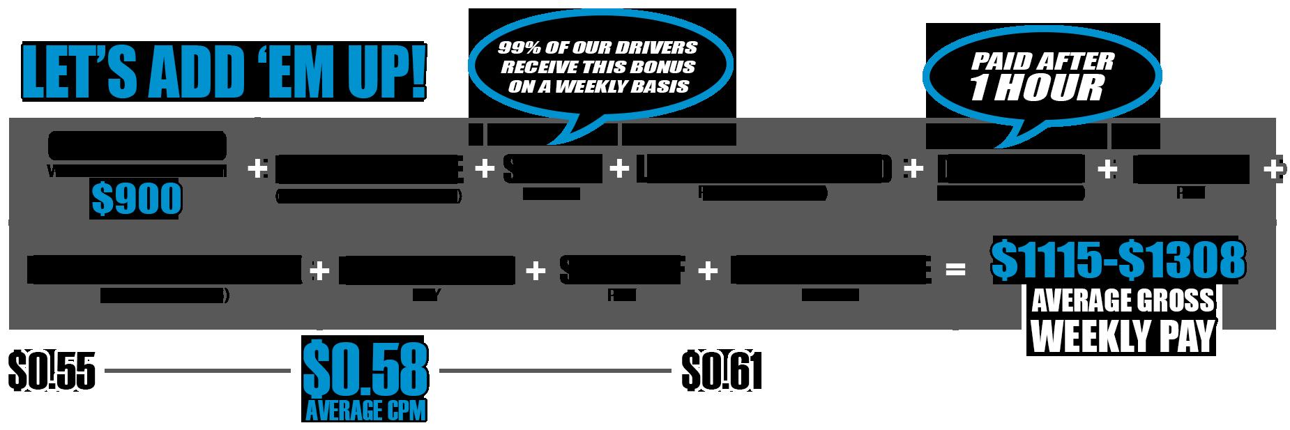 Keller Trucking Semi-Regional Pay Package